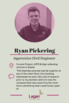 Ryan Pickering - Apprentice Civil Engineer